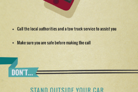 The Dos and Don'ts After a Highway Breakdown Infographic