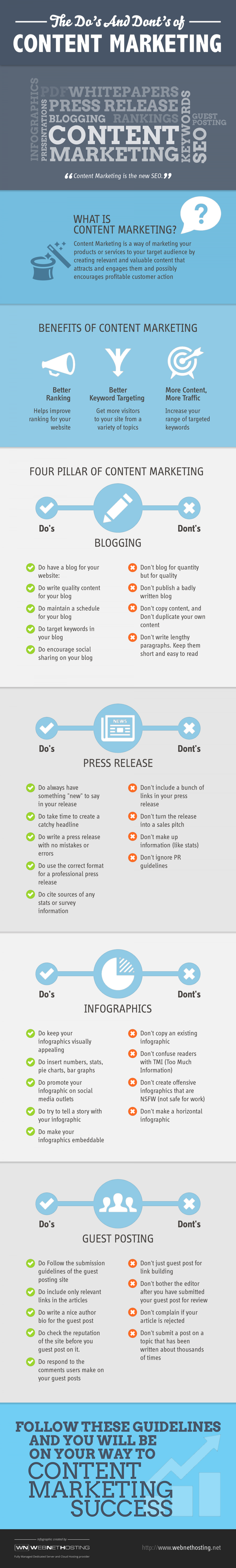 The Do's and Dont's of Content Marketing Infographic