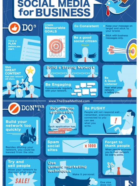 The Dos and Don'ts of Social Media for Business Infographic