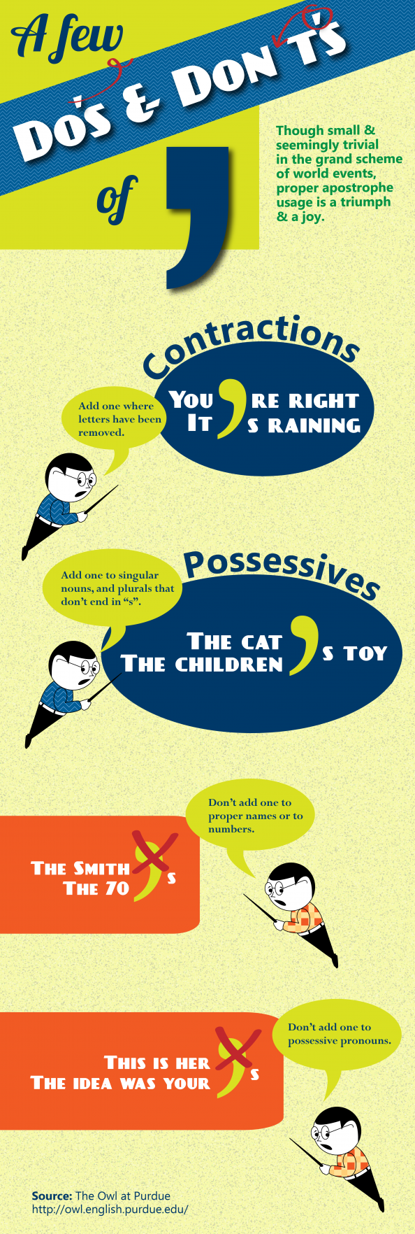 The Dos and Don&#039;ts of the Apostrophe Infographic