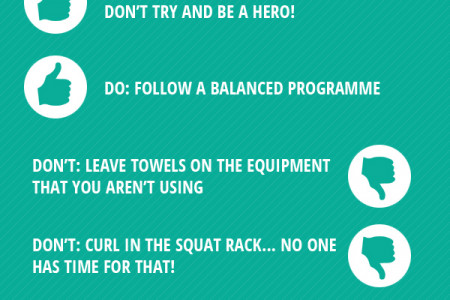 The Do's and Don'ts of Weight Training Infographic