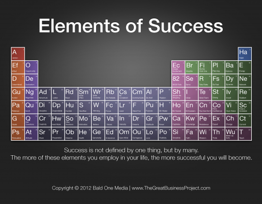 The Elements of Success