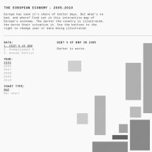 The european economy 20052010 Infographic
