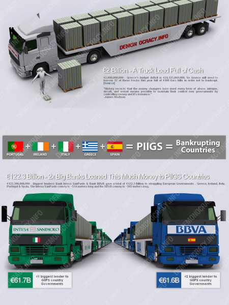 The European Super Highway of Debt Infographic