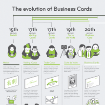 The Evolution of Business Cards Infographic