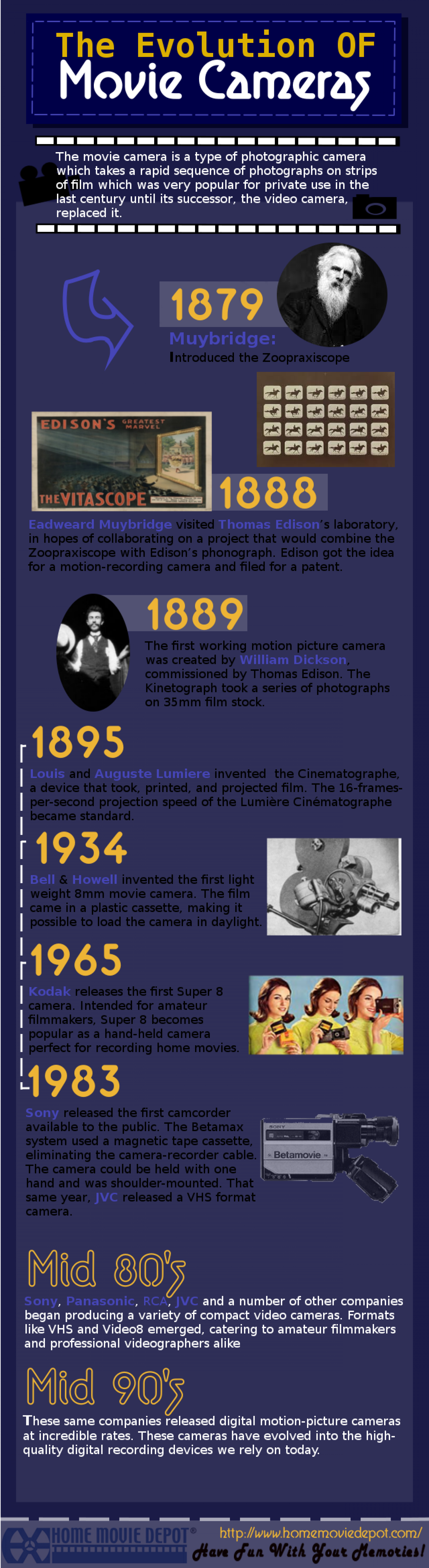 The Evolution of Movie Camera Infographic