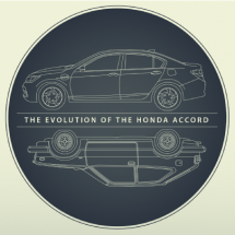 The Evolution of the Honda Accord Infographic