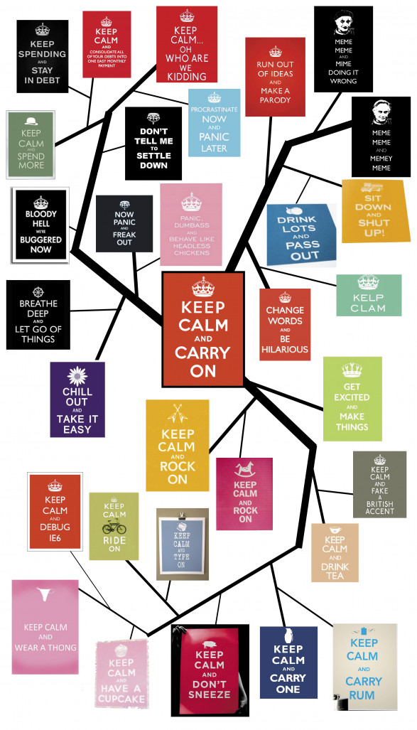 "The Evolution of the ""Keep Calm and Carry On"" Meme Tree (The One)"