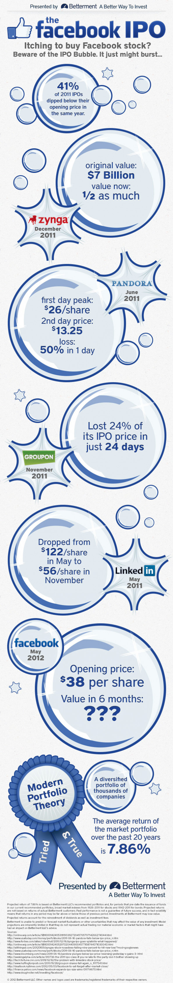 The Facebook IPO Bubble Infographic