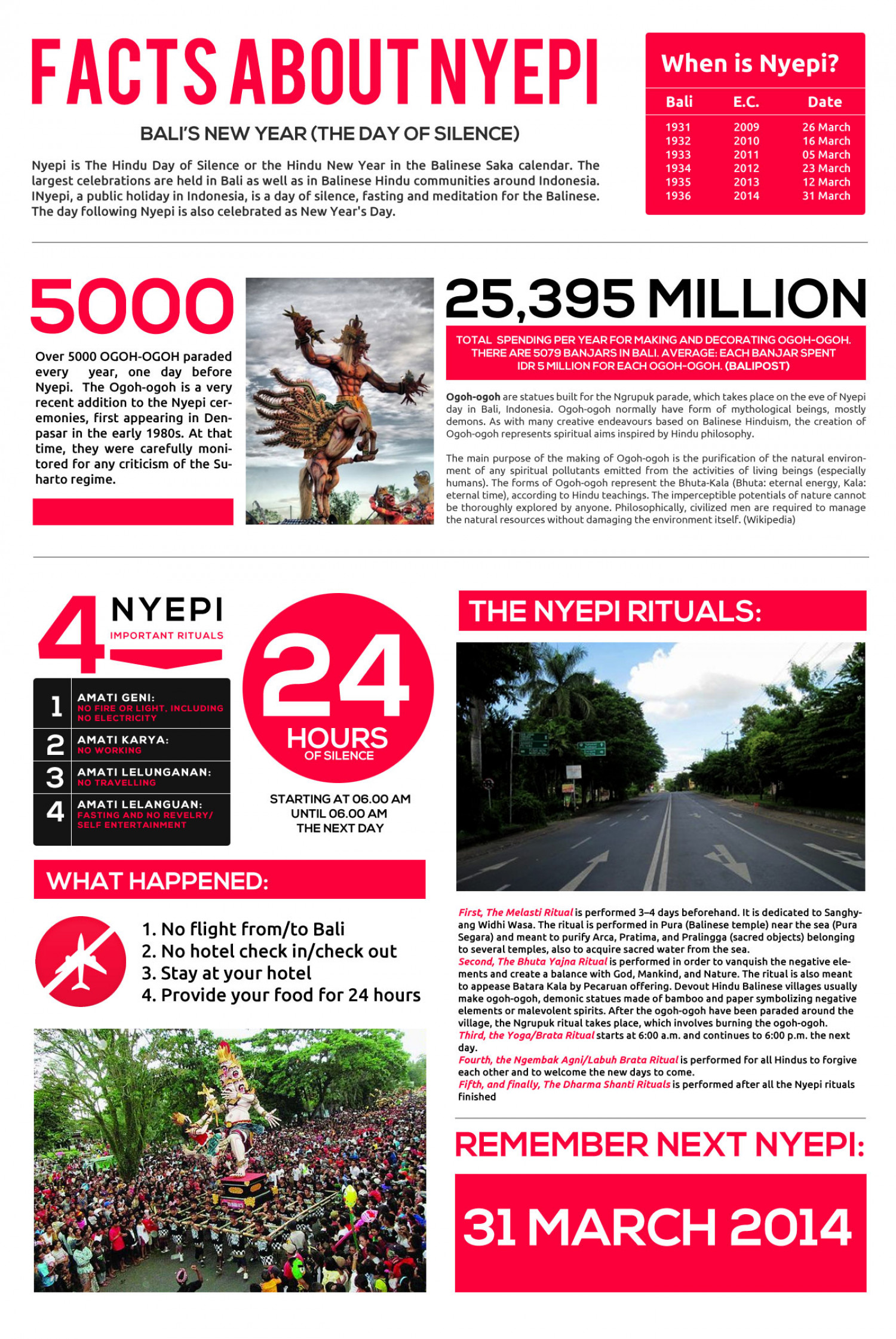 Facts About Nyepi Infographic