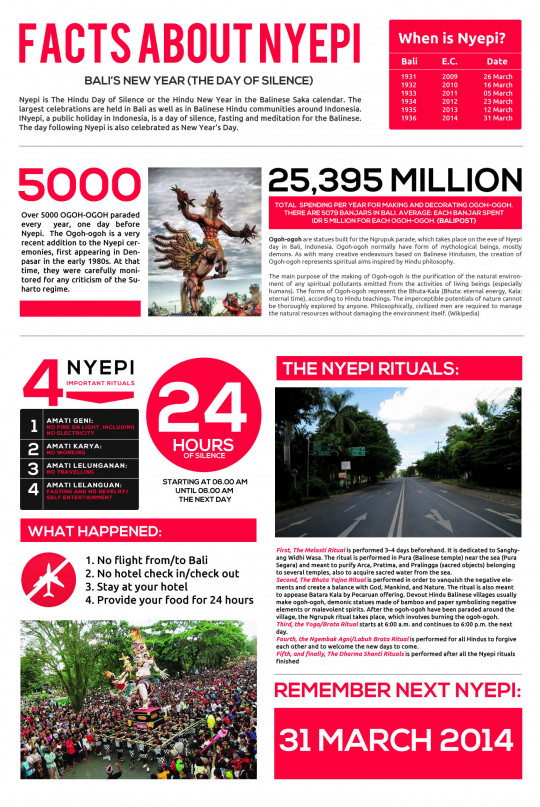 Facts About Nyepi