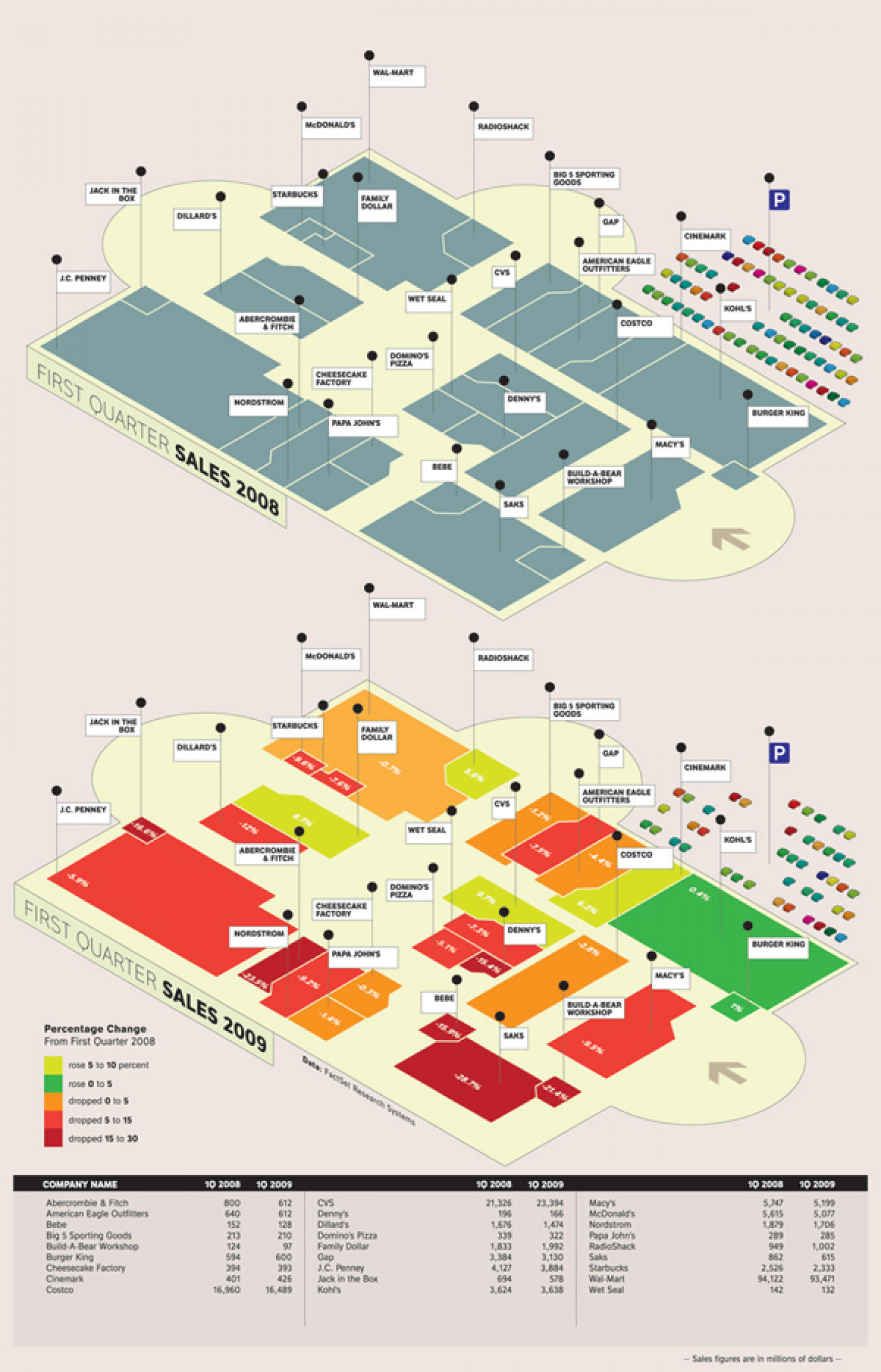 The Fall of the Mall Infographic
