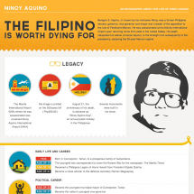 The Filipino is worth dying for Infographic