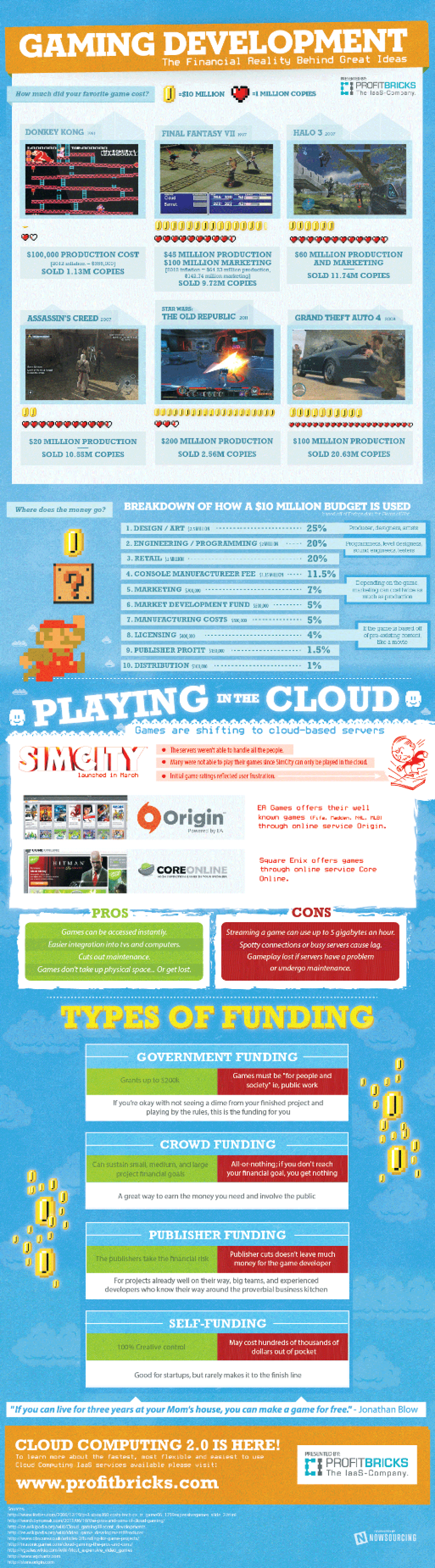 The Financial Reality of Gaming Development Infographic