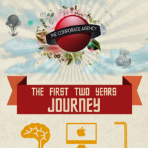 The first two years journey Infographic