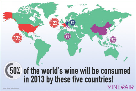 The Five Countries That Drink Half The World's Wine Infographic