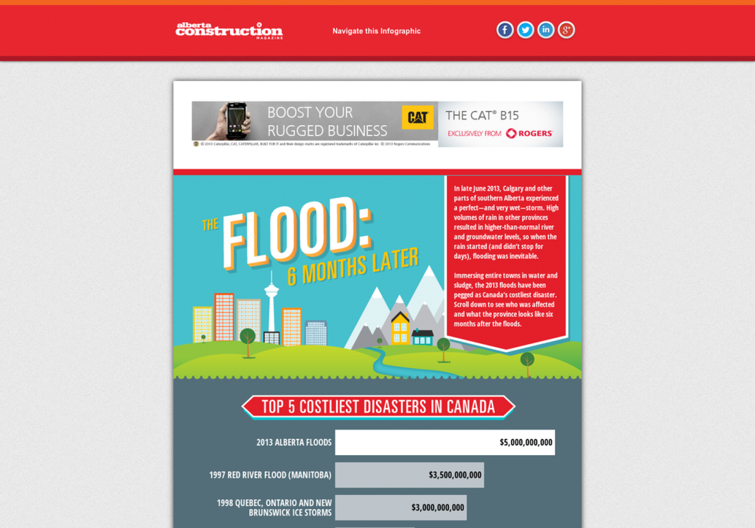 The Alberta Flood: 6 months later Infographic