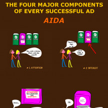 The Four Major Components Of Every Successful Ad Infographic
