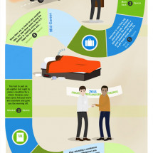 The Freelancer's Game of Life Infographic