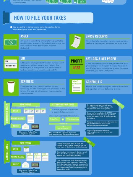 The Freelancer's Tax Guide Infographic