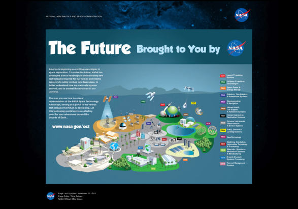 The Future Brought to You by NASA