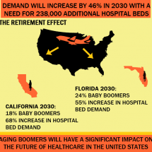 The Future of Health: Baby Boomers Infographic