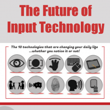The future of Input Technology Infographic