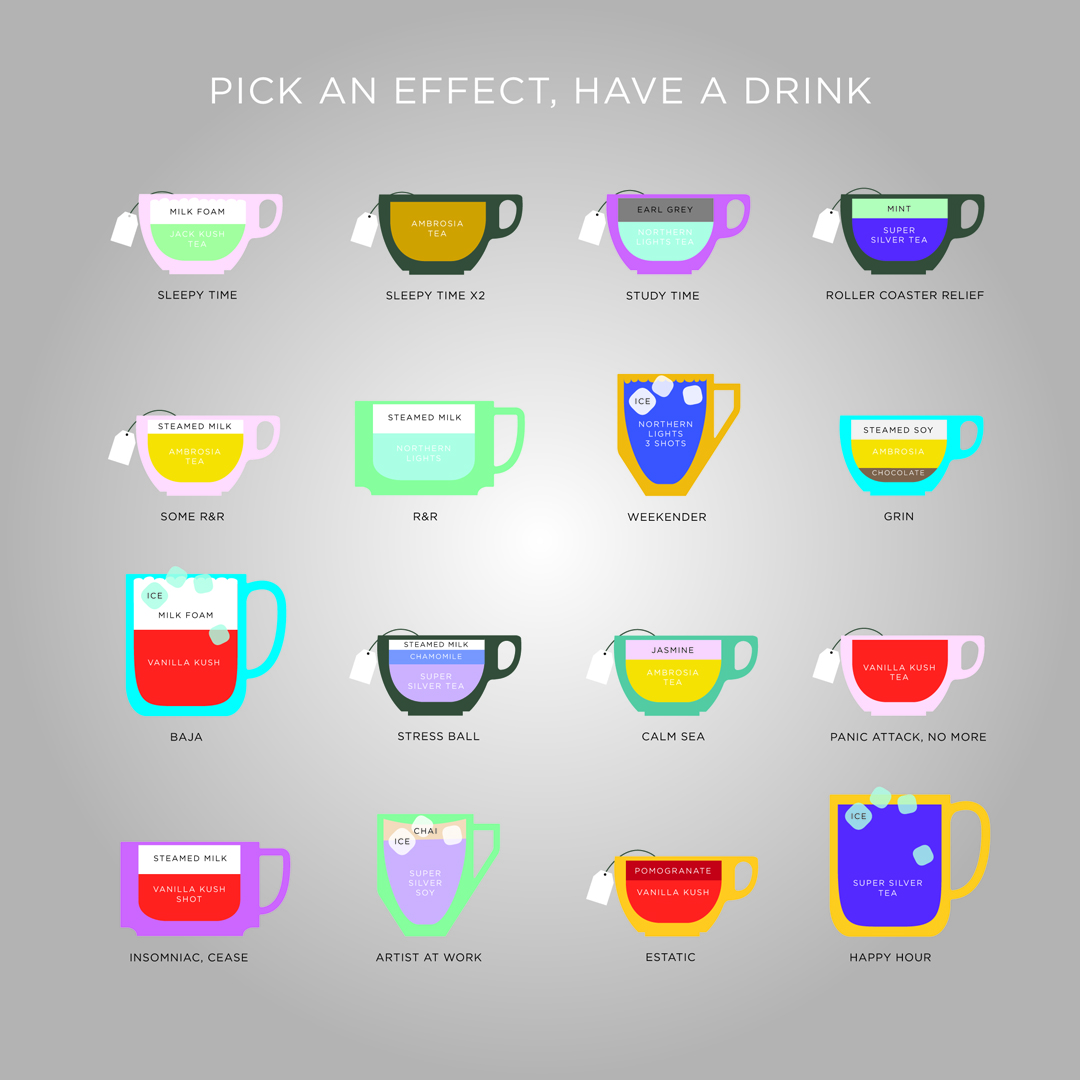 The therapeutic effects of drinking tea