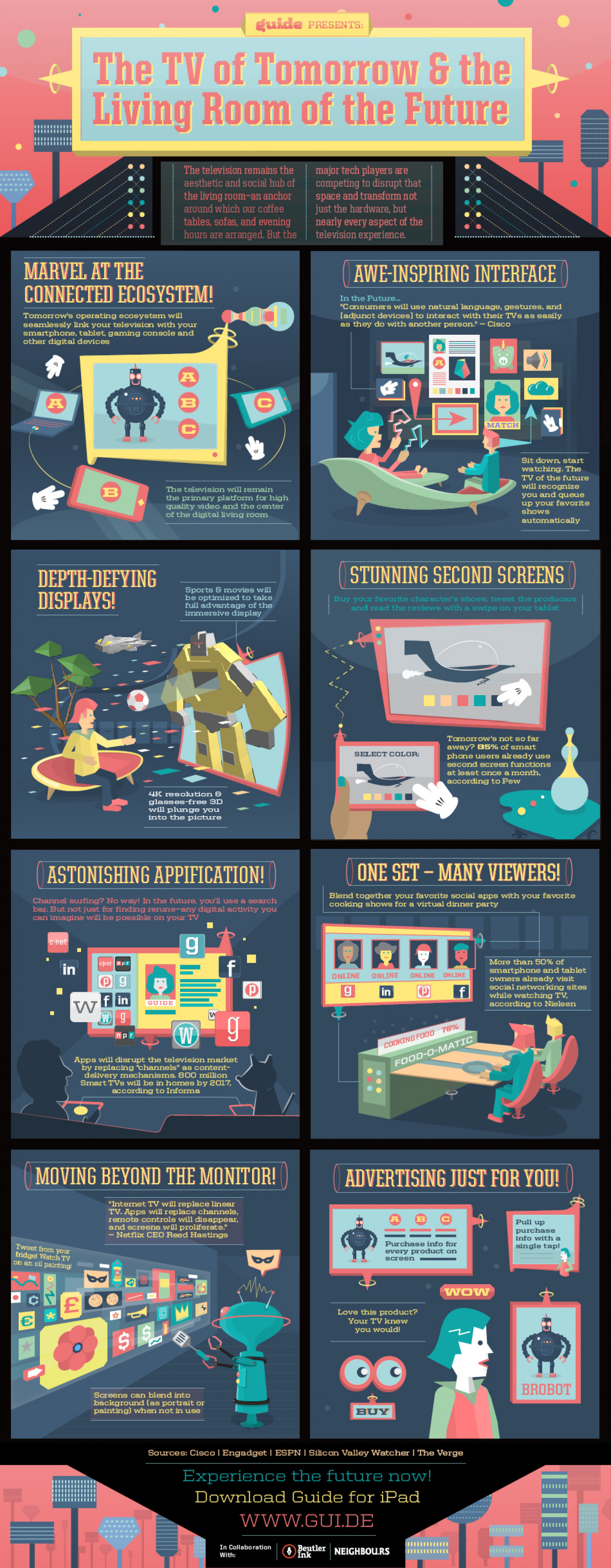 The tv of tomorrow and the living room of the future Infographic