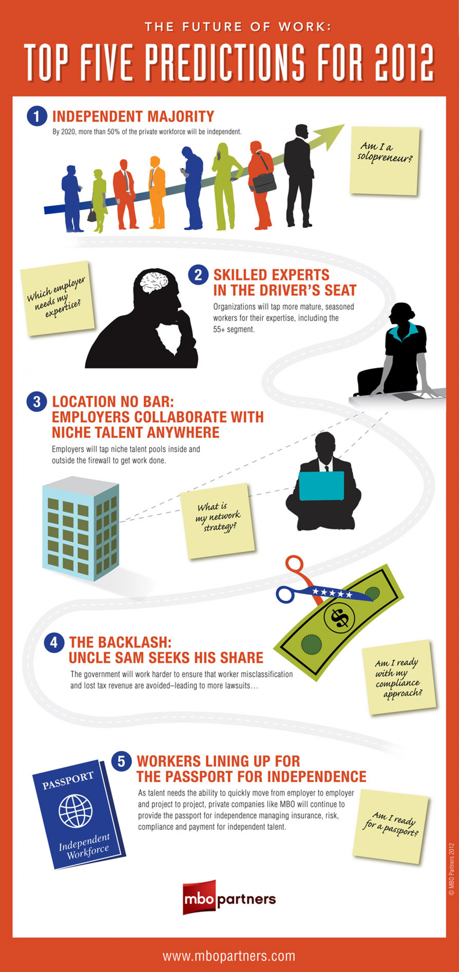 The Future of Work: Top 5 Predictions for 2012 Infographic