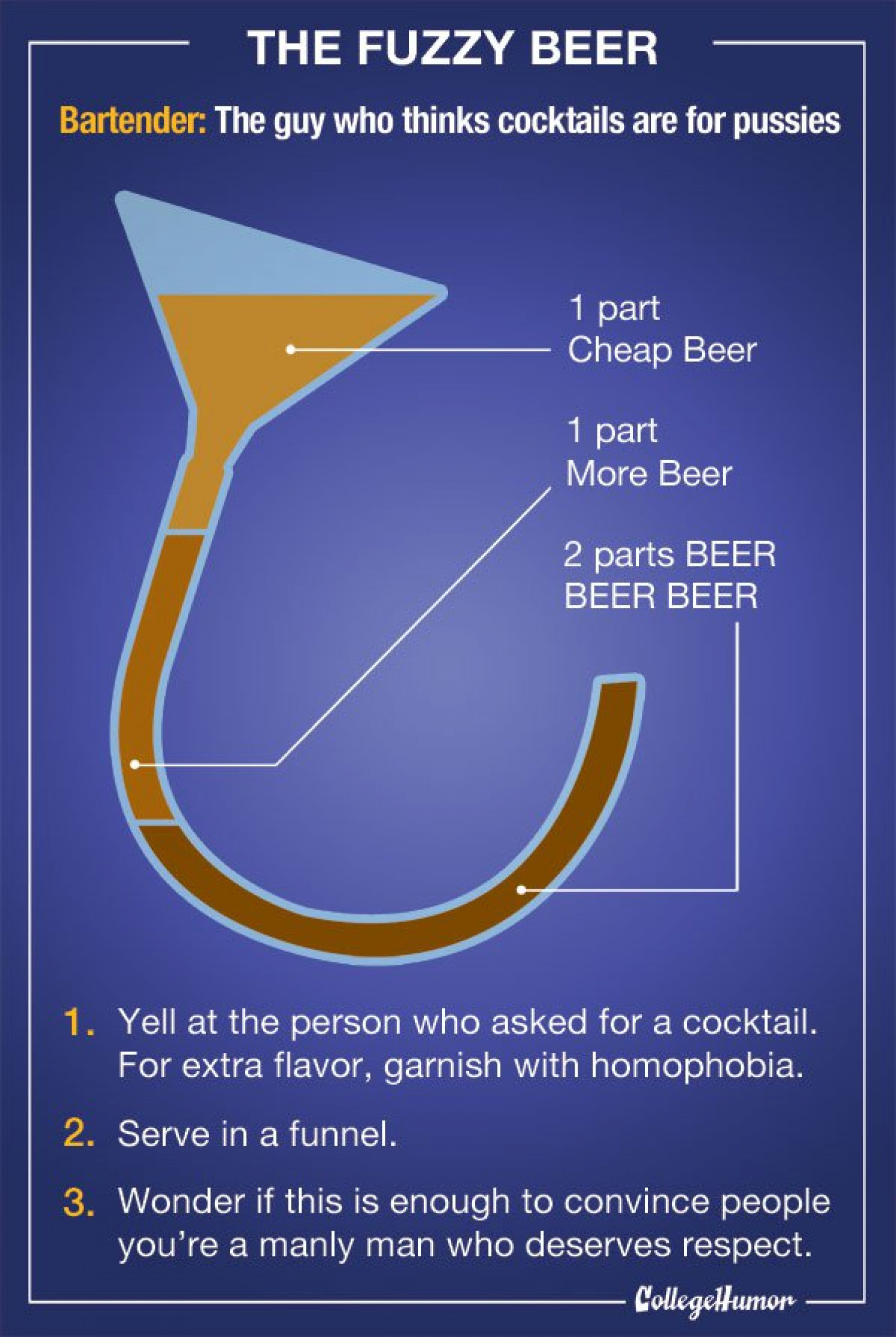 The Fuzzy Bear Cocktail Infographic