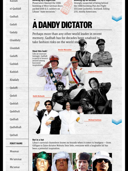 The Gadhafi File Infographic