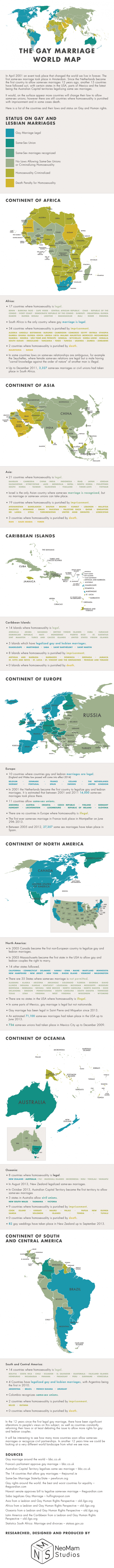 The Gay Marriage World Map [Infographic]