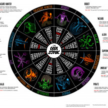 The Geek Zodiac Infographic