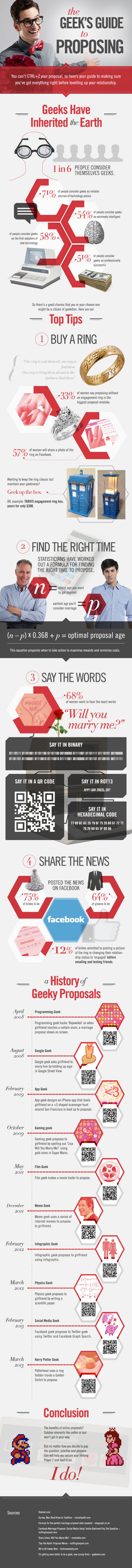 The Geek�s Guide to Proposing