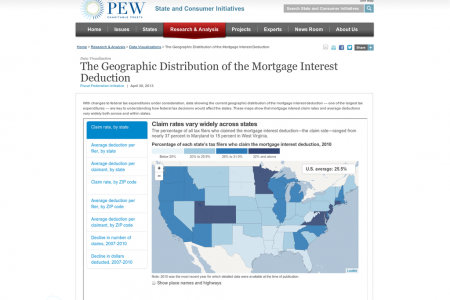 The Geographic Distribution of the Mortgage Interest Deduction Infographic