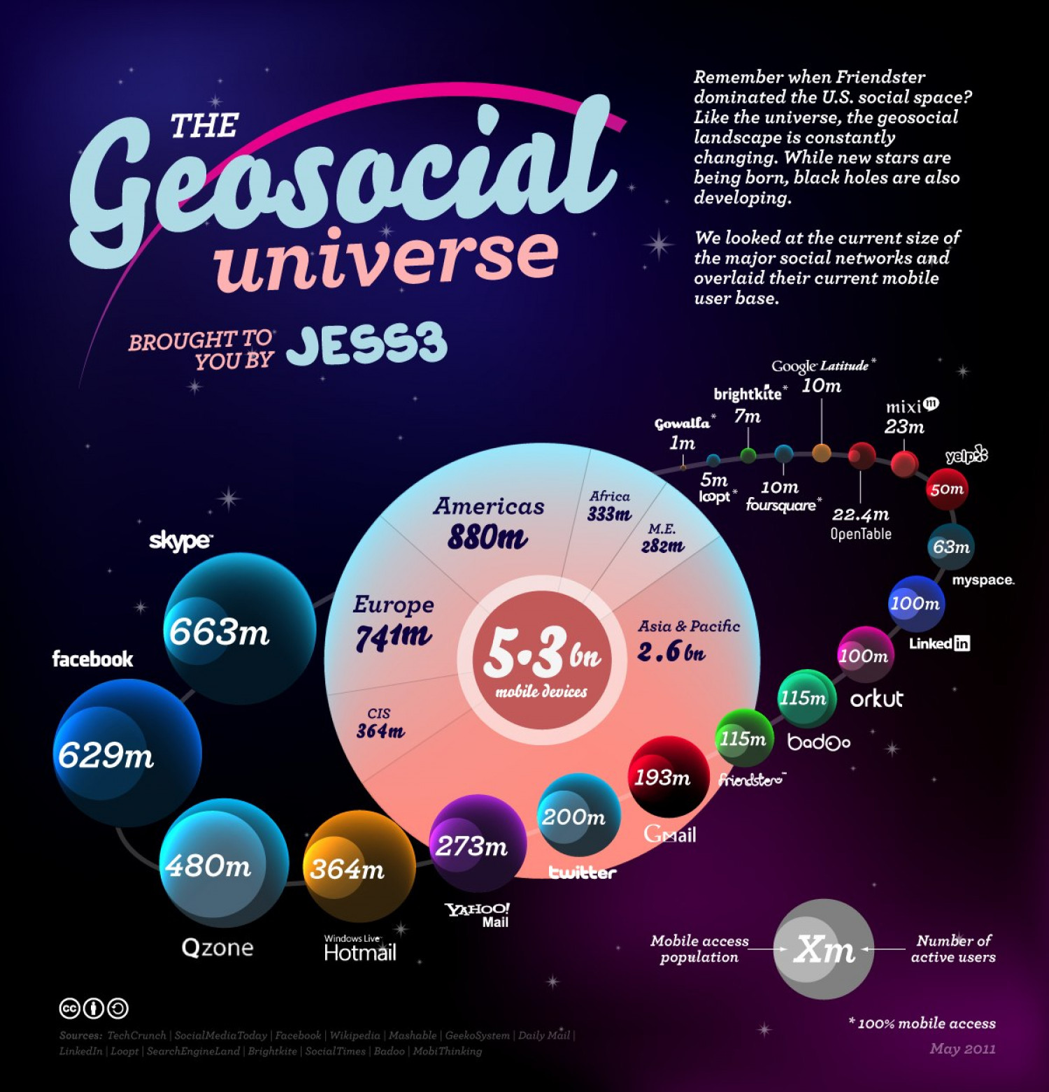 The Geosocial Universe 2.0 Infographic