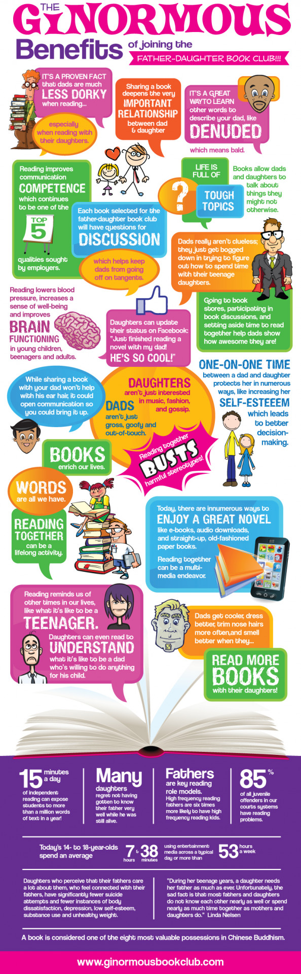 The Ginormous Benefits of the Ginormous Father-Daugher Book Club Infographic
