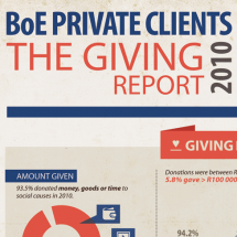 The Giving Report Infographic