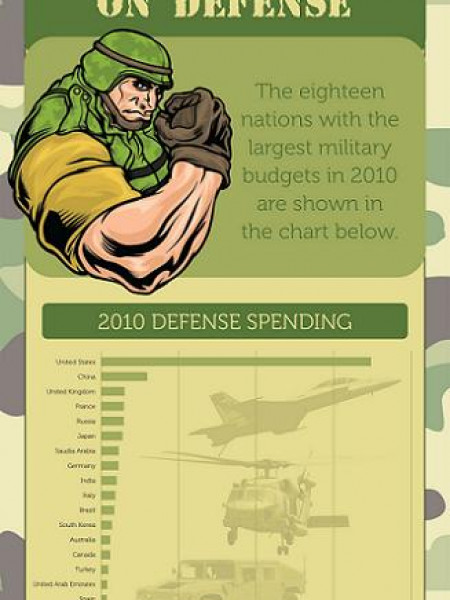 The Global Arms Trade Infographic