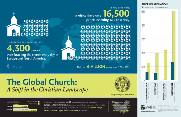The Global Church: A Shift in the Christian Landscape