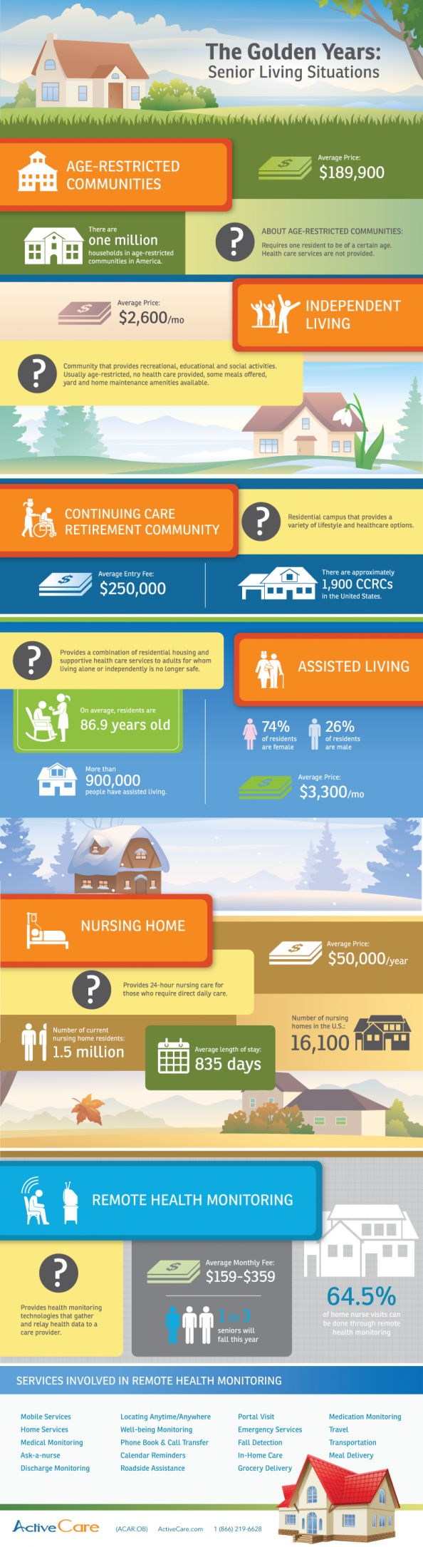 The Golden Years: Senior Living Situations Infographic
