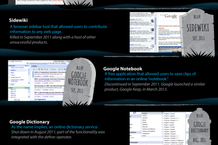 The Goooogle Graveyard Infographic