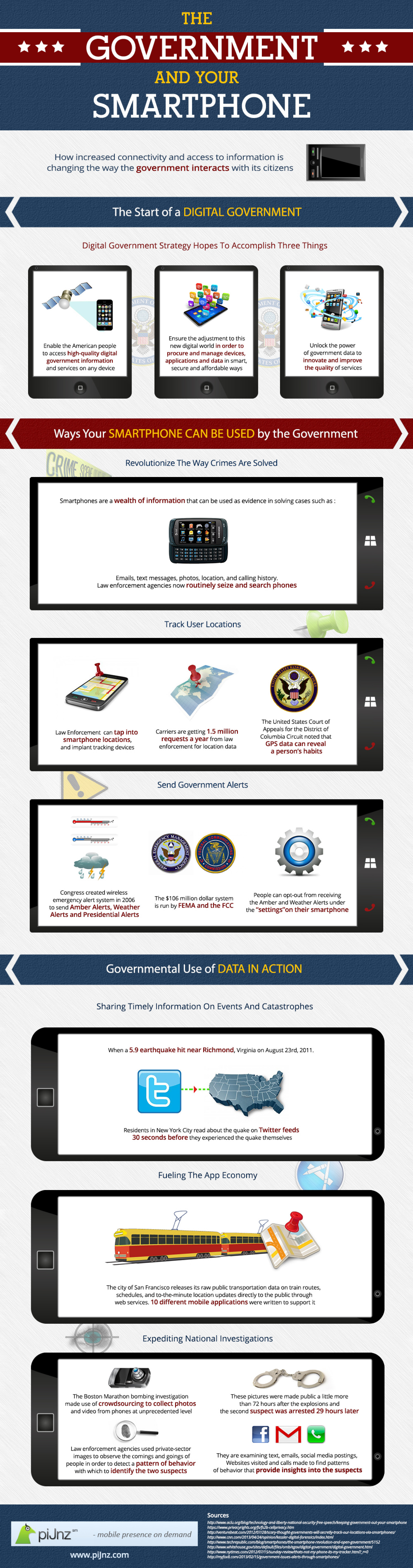 The Government and Your Smartphone  Infographic