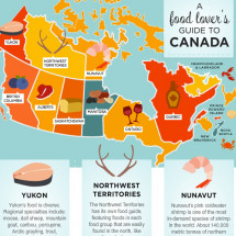 The great Canadian food map Infographic