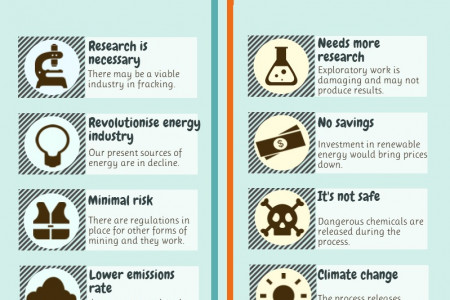The Great Fracking Debate Infographic