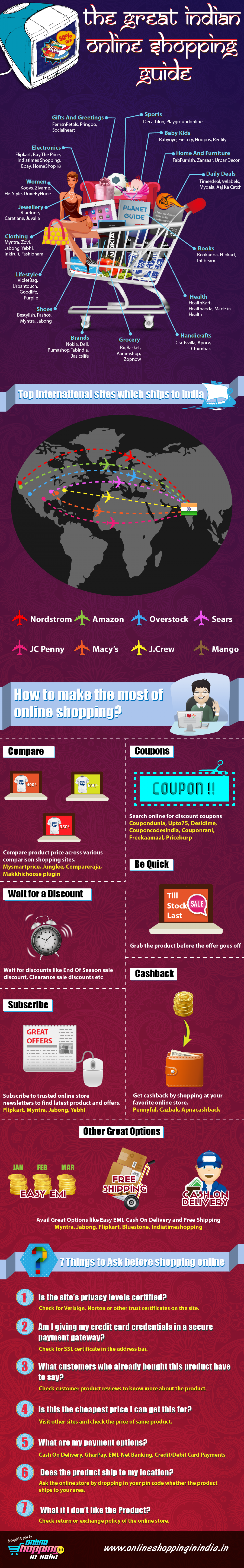 The Great Indian Online Shopping Guide Infographic