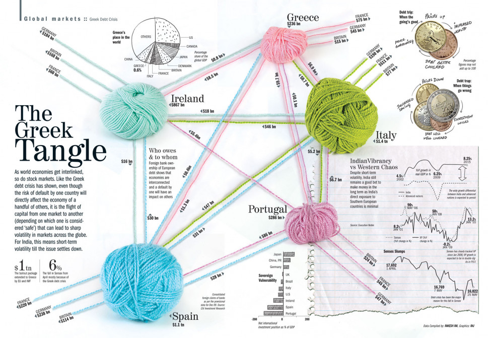 The Greek Tangle Infographic