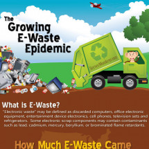 The Growing E-Waste Epidemic  Infographic