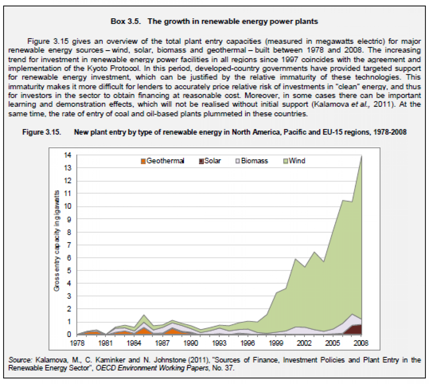 The growth in renewable energy power plants Infographic